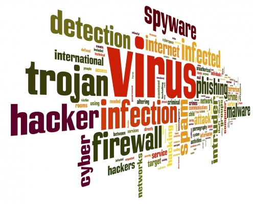 This picture is a graphic of words related to computer virus removal